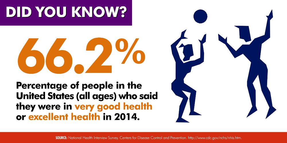 Excellent Health USPA