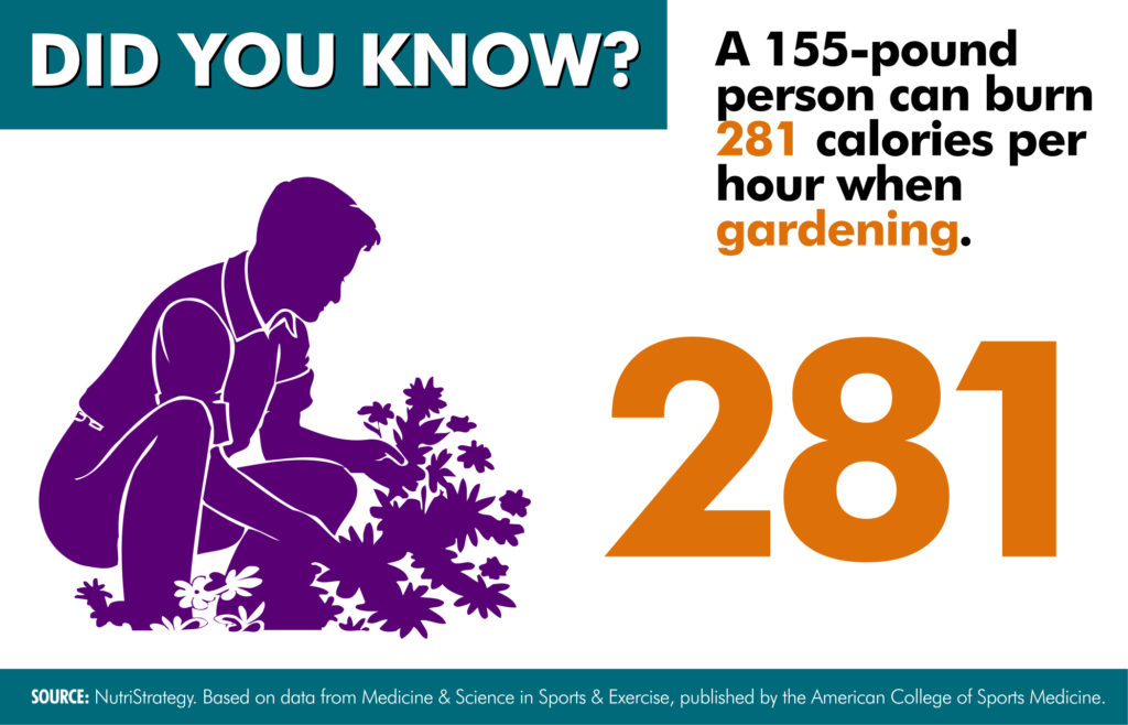 Gardening Burning Calories